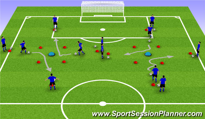 Football/Soccer Session Plan Drill (Colour): Changing Direction to Beat Defenders