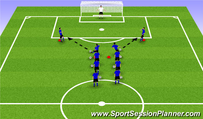 Football/Soccer Session Plan Drill (Colour): Receive and Shoot