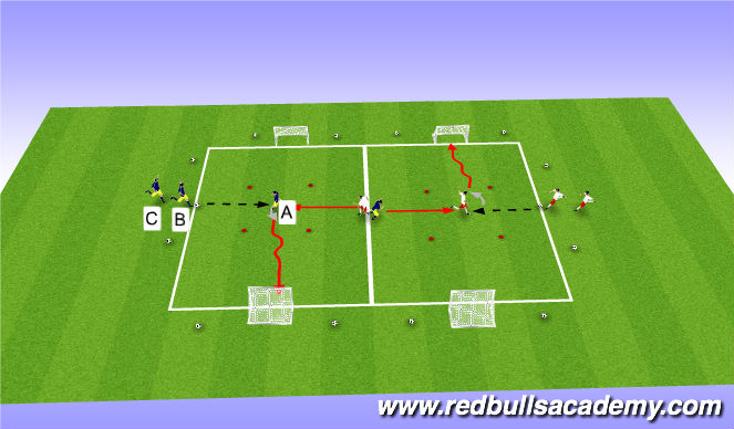 Football/Soccer Session Plan Drill (Colour): Main-Theme (Semiopposed