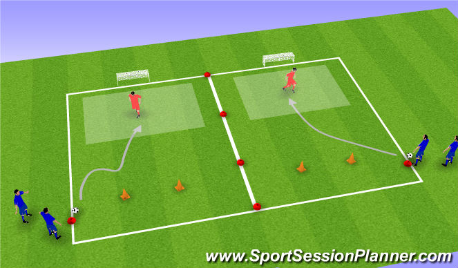 Football/Soccer Session Plan Drill (Colour): 1-1