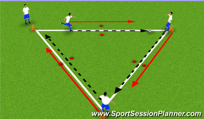 Football/Soccer Session Plan Drill (Colour): Triangle Trace