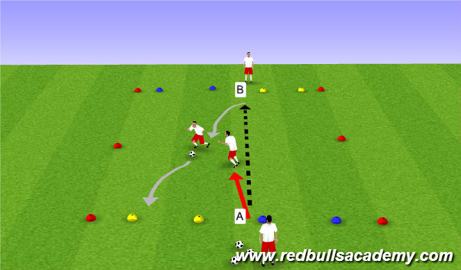 Football/Soccer Session Plan Drill (Colour): Technical: Opposed (Conditioned Game) 1v1