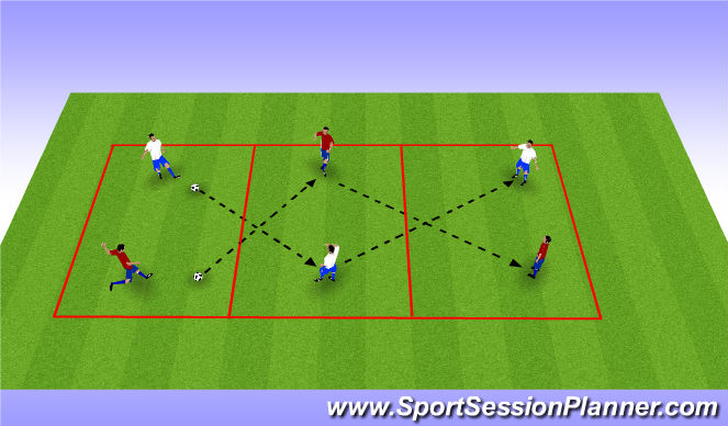 Football/Soccer Session Plan Drill (Colour): Technical Warm-Up - 10 minutes