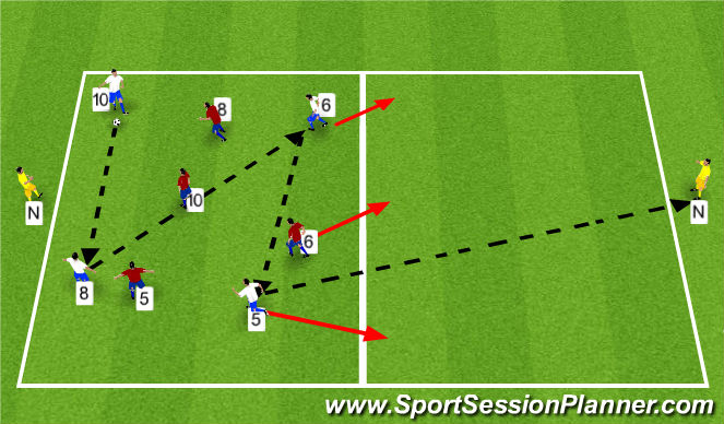 Football/Soccer Session Plan Drill (Colour): Small-Sided Activity - 15-20 minutes