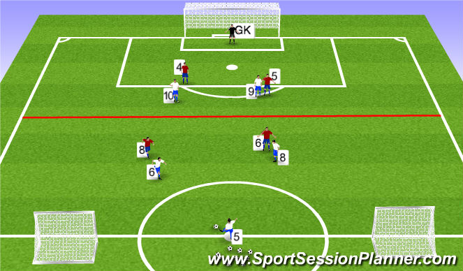Football/Soccer Session Plan Drill (Colour): Expanded Small-Sided Activity - 20-25 minutes