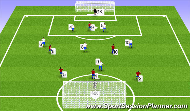 Football/Soccer Session Plan Drill (Colour): Match - 30-35 minutes