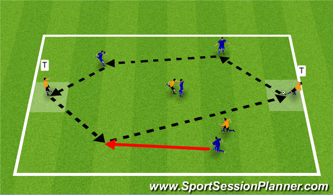 Football/Soccer Session Plan Drill (Colour): Target Man Rondo