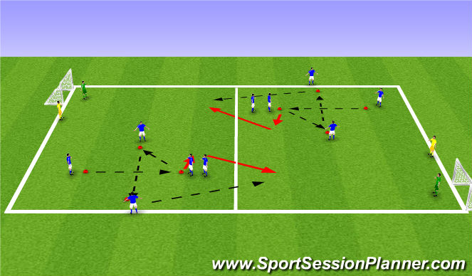 Football/Soccer Session Plan Drill (Colour): Comination through the top of the diamond