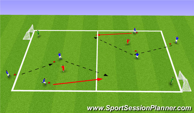 Football/Soccer Session Plan Drill (Colour): Combination to create scoring opportunity