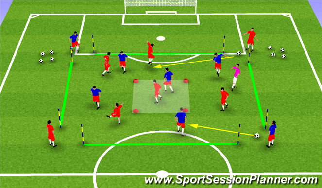 Football/Soccer Session Plan Drill (Colour): Plassing / Receiving in Central Area