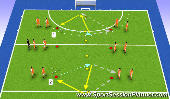 Hockey Session Plan Drill (Colour): cross movement (dynamic)