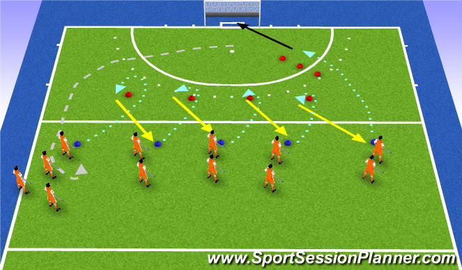 Hockey Session Plan Drill (Colour): closed turn