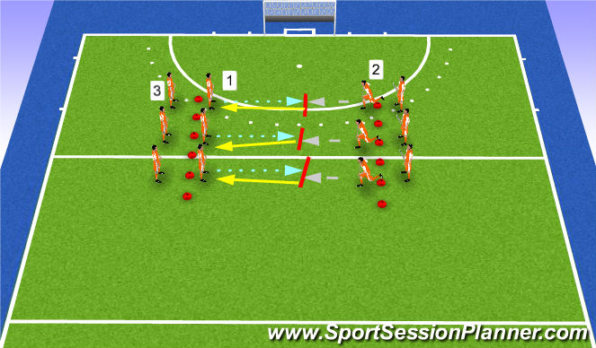Hockey Session Plan Drill (Colour): tackle