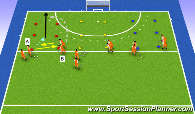 Hockey Session Plan Drill (Colour): interception