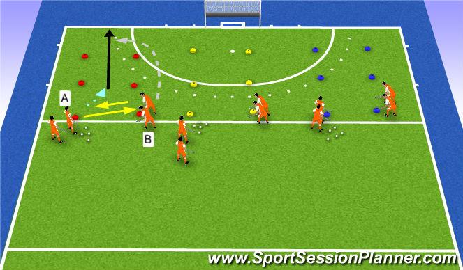 Hockey Session Plan Drill (Colour): interception