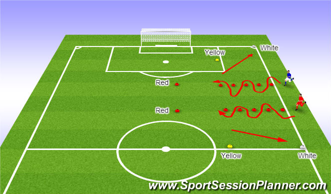 Football/Soccer Session Plan Drill (Colour): S&Q Reaction drill