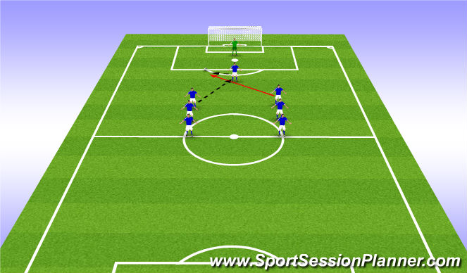 Football/Soccer Session Plan Drill (Colour): finishing- movement off ball