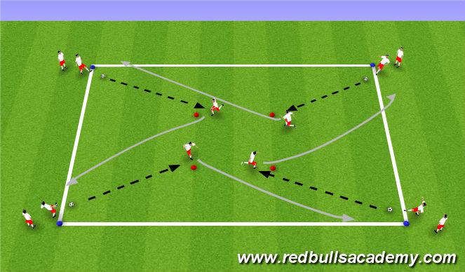 Football/Soccer Session Plan Drill (Colour): Technical - Open Up
