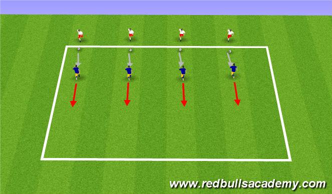 Football/Soccer Session Plan Drill (Colour): Technical - Jockey