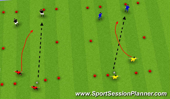 Football/Soccer Session Plan Drill (Colour): 1st & 2nd Defender