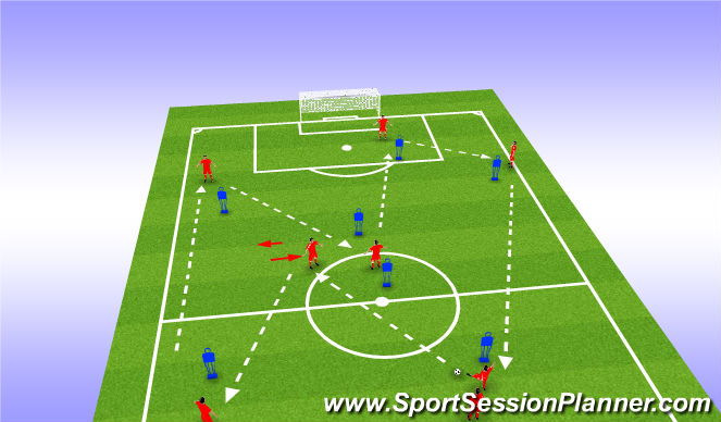 Football/Soccer Session Plan Drill (Colour): Passing Pattern - Movement