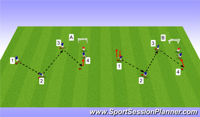 Football/Soccer Session Plan Drill (Colour): Patern 1v1 to goal
