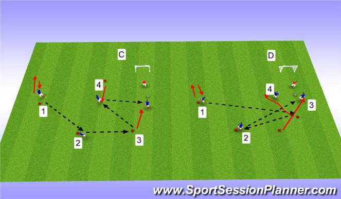 Football/Soccer Session Plan Drill (Colour): Pattern 1v1 goal