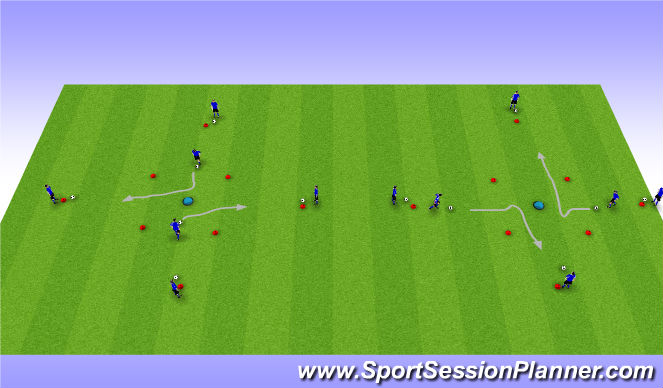 Football/Soccer Session Plan Drill (Colour): Changing Direction and Speed