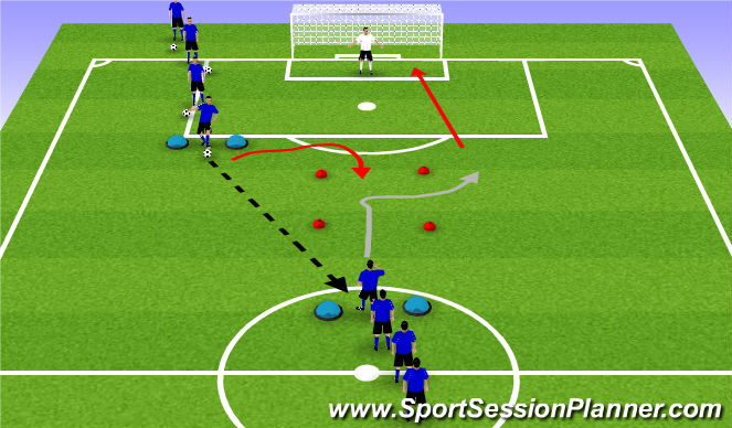 Football/Soccer Session Plan Drill (Colour): Changing Direction and Speed to Goal