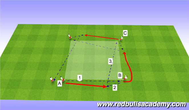 Football/Soccer Session Plan Drill (Colour): Passing Progression 3