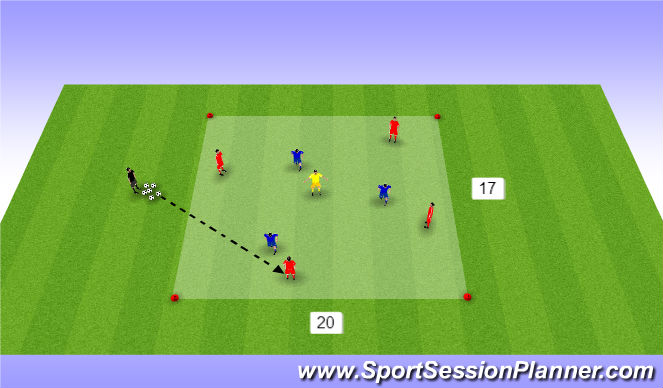 Football/Soccer Session Plan Drill (Colour): 4 vs 3 + 1