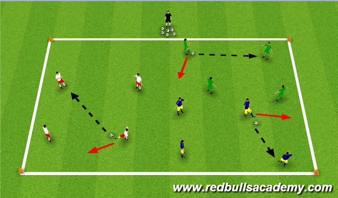 Football/Soccer Session Plan Drill (Colour): Warm-up ( Passing & Receiving teams)