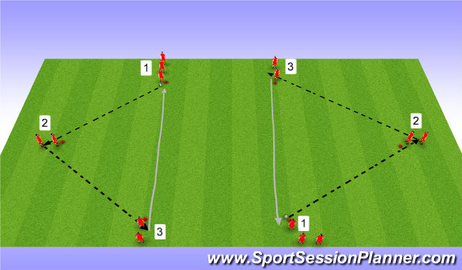 Football/Soccer Session Plan Drill (Colour): PME - 1