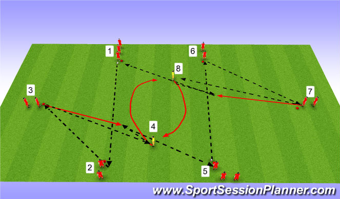 Football/Soccer Session Plan Drill (Colour): PME - 3