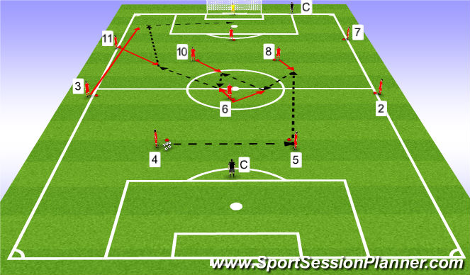 Football/Soccer Session Plan Drill (Colour): Attacking Pattern # 1
