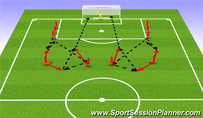 Football/Soccer Session Plan Drill (Colour): Finishing from central areas