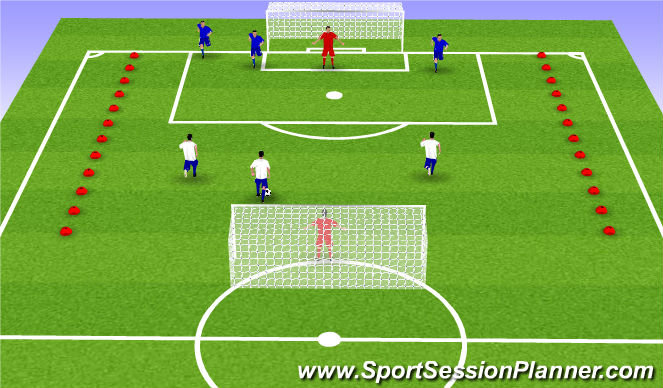 Football/Soccer Session Plan Drill (Colour): 3v3 flying colors