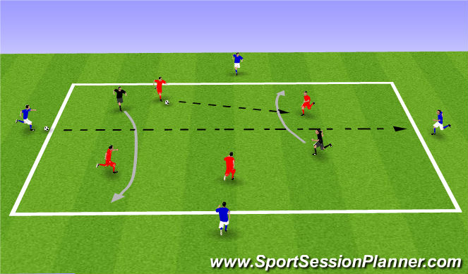 Football/Soccer Session Plan Drill (Colour): Ball manipuation and movement