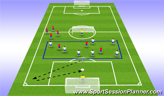 Football/Soccer Session Plan Drill (Colour): 10 vs 3 y se van sumando con centro y remate
