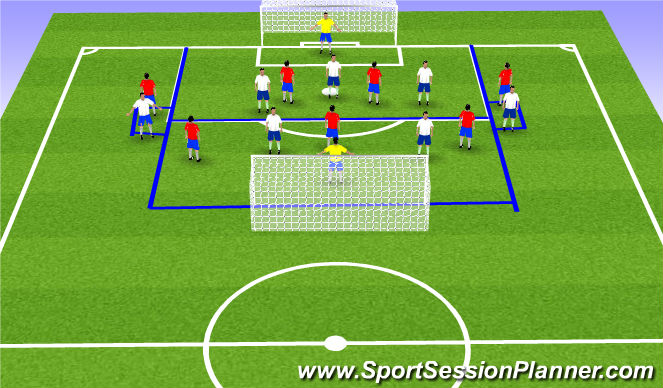 Football/Soccer Session Plan Drill (Colour): 5 vs 5 con centradores en movimiento