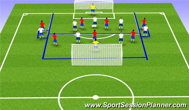Football/Soccer Session Plan Drill (Colour): 5 vs 5 con centradores en movimiento