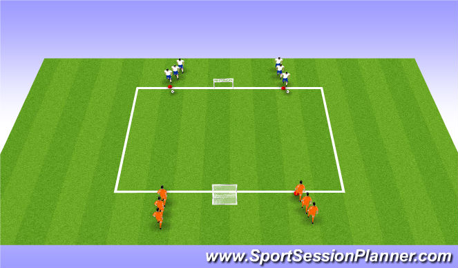Football/Soccer Session Plan Drill (Colour): 1v1 into 2v1  (15 mins)