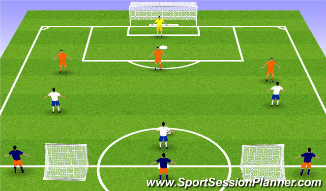 Football/Soccer Session Plan Drill (Colour): Small Side Game (20mins)