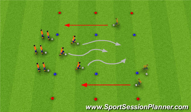 Football/Soccer Session Plan Drill (Colour): Dribbling Skills Corridor #1