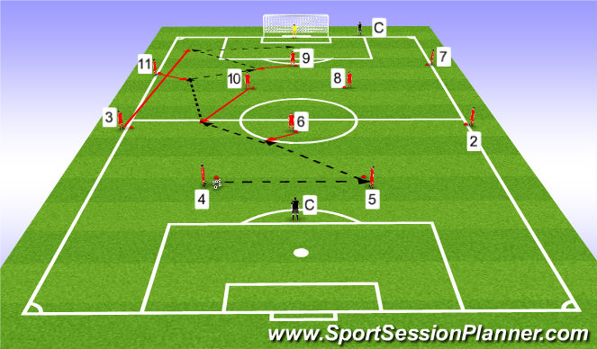 Football/Soccer Session Plan Drill (Colour): Attacking Pattern # 2