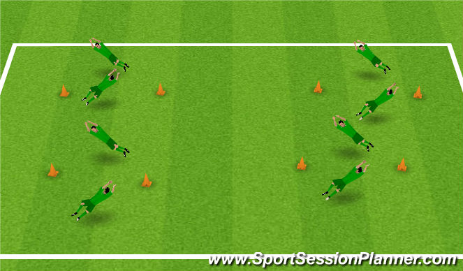 Football/Soccer Session Plan Drill (Colour): Intro to Diving