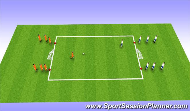 Football/Soccer Session Plan Drill (Colour): 1v1, 2v1, 2v3 (20 mins)