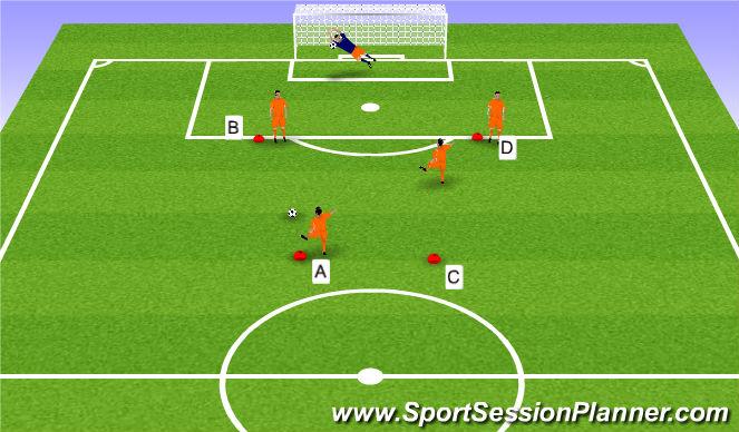 Football/Soccer Session Plan Drill (Colour): Finishing (10mins)