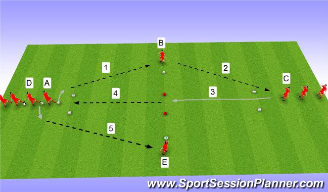 Football/Soccer Session Plan Drill (Colour): passing / skill drill
