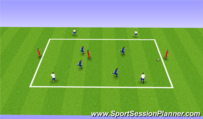 Football/Soccer Session Plan Drill (Colour): 4v4+3 Rondo